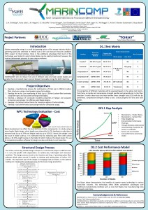 MARINCOMP Research Poster July 15